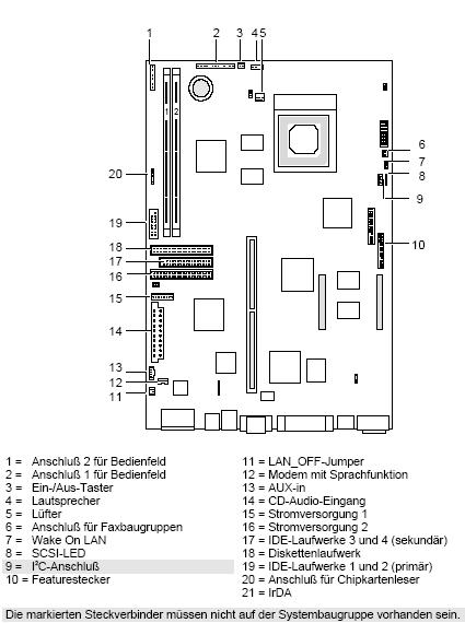 Fujitsu-Siemens-Mainboard D1025 Layout: