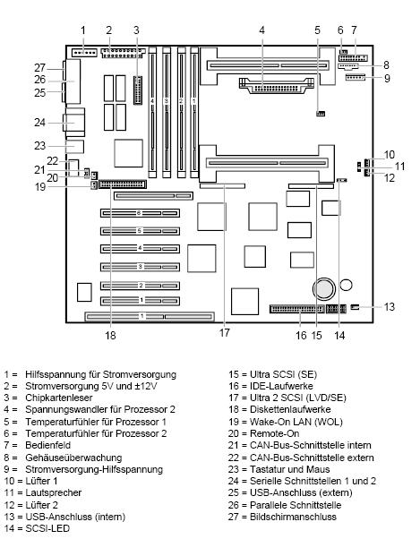 Fujitsu-Siemens-Mainboard D1031 Layout: