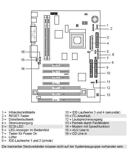 Fujitsu-Siemens-Mainboard D1034 Layout: