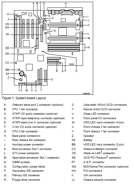 Fujitsu-Siemens-Mainboard D1060 Layout: