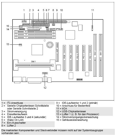 Fujitsu-Siemens-Mainboard D1107 Layout:
