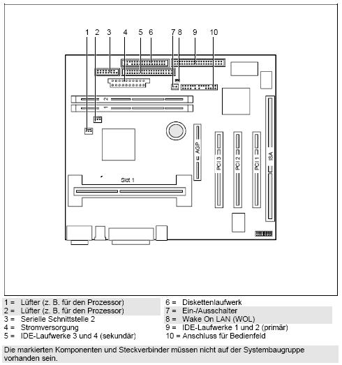 Fujitsu-Siemens-Mainboard D1115 Layout: