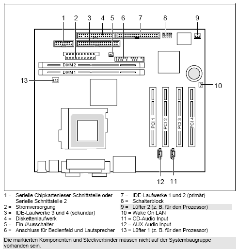 Fujitsu-Siemens-Mainboard D1120 Layout: