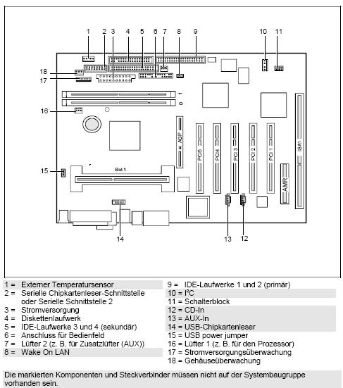 Fujitsu-Siemens-Mainboard D1127 Layout: