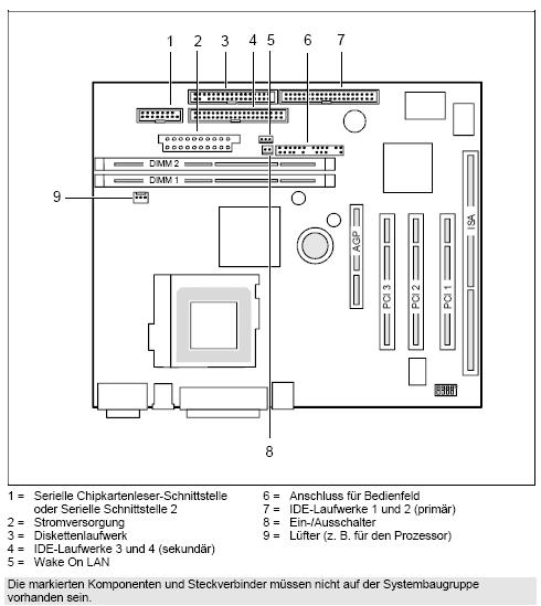 Fujitsu-Siemens-Mainboard D1131 Layout:
