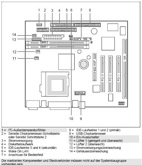 Fujitsu-Siemens-Mainboard D1132 Layout:
