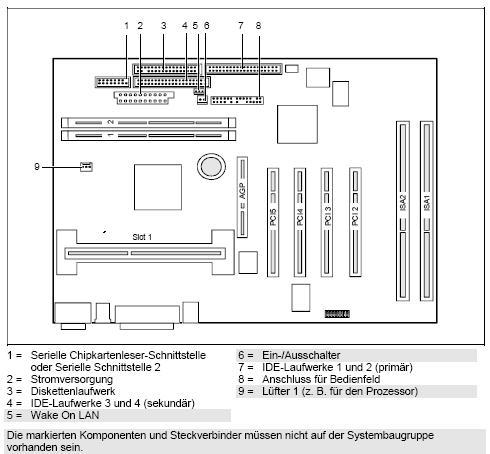 Fujitsu-Siemens-Mainboard D1141 Layout:
