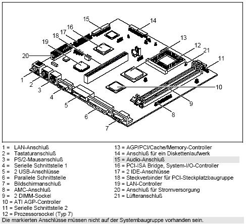 Fujitsu-Siemens-Mainboard D1152 Layout: