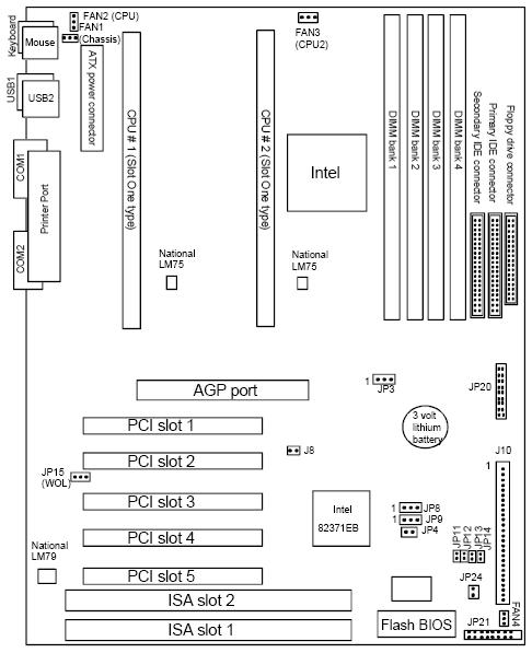 Fujitsu-Siemens-Mainboard D1161 Layout:
