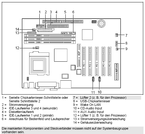 Fujitsu-Siemens-Mainboard D1184 Layout: