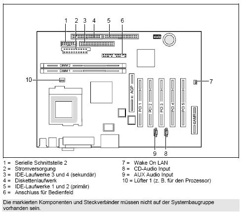 Fujitsu-Siemens-Mainboard D1185 Layout: