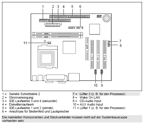 Fujitsu-Siemens-Mainboard D1188 Layout: