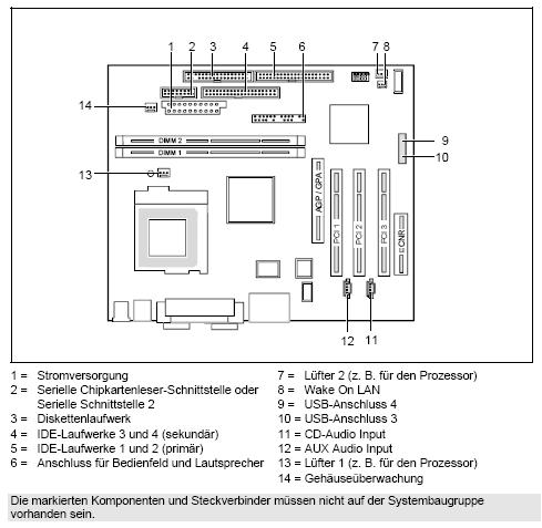 Fujitsu-Siemens-Mainboard D1214 Layout: