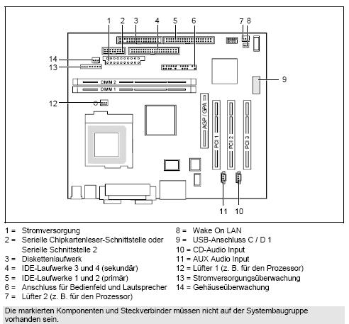 Fujitsu-Siemens-Mainboard D1215 Layout:
