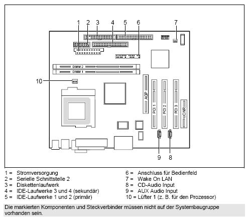 Fujitsu-Siemens-Mainboard D1216 Layout: