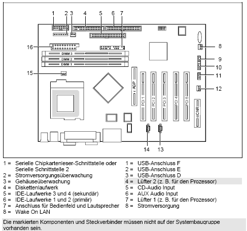 Fujitsu-Siemens-Mainboard D1235 Layout: