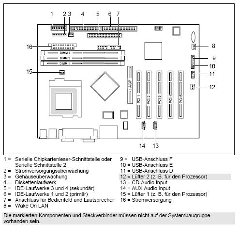 Fujitsu-Siemens-Mainboard D1236 Layout: