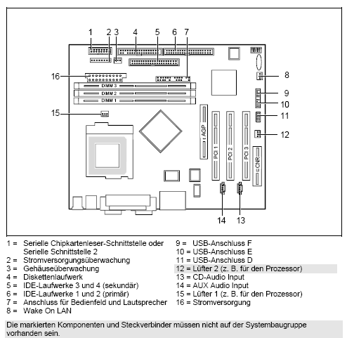 Fujitsu-Siemens-Mainboard D1238 Layout: