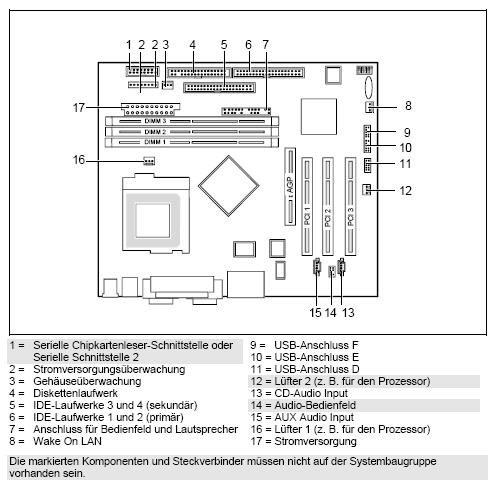Fujitsu-Siemens-Mainboard D1239 Layout: