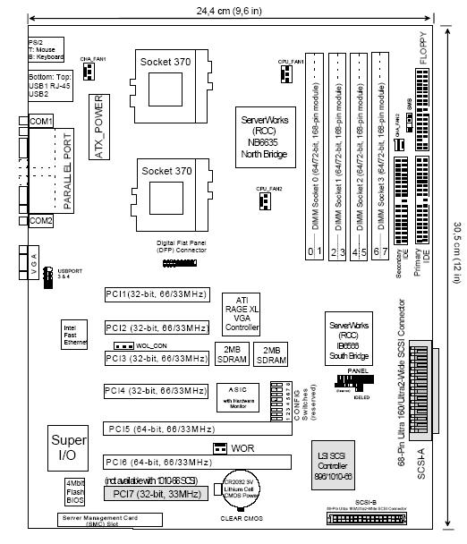 Fujitsu-Siemens-Mainboard D1241 Layout: