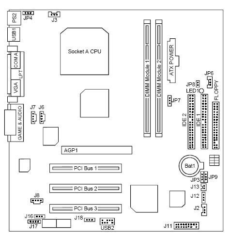 Fujitsu-Siemens-Mainboard D1250 Layout: