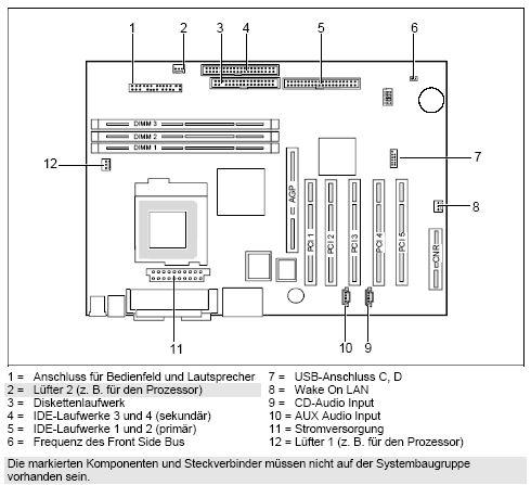 Fujitsu-Siemens-Mainboard D1279 Layout:
