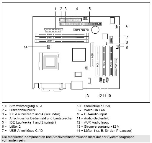 Fujitsu-Siemens-Mainboard D1320 Layout: