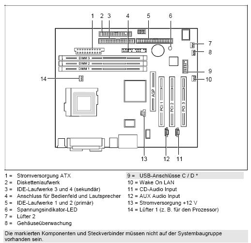 Fujitsu-Siemens-Mainboard D1321 Layout: