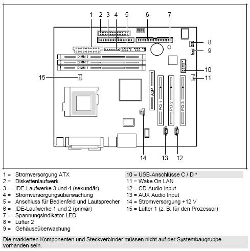 Fujitsu-Siemens-Mainboard D1322 Layout: