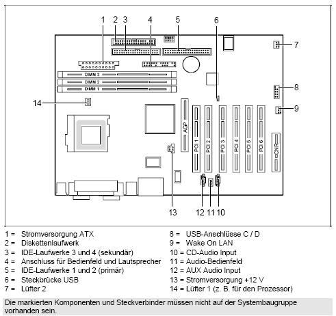 Fujitsu-Siemens-Mainboard D1325 Layout: