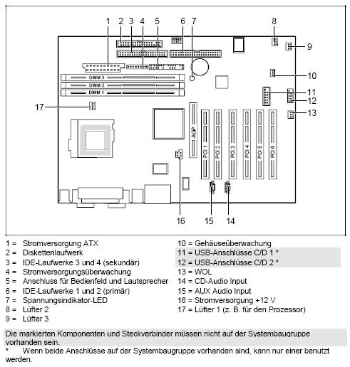 Fujitsu-Siemens-Mainboard D1327 Layout: