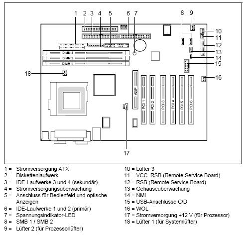 Fujitsu-Siemens-Mainboard D1329 Layout: