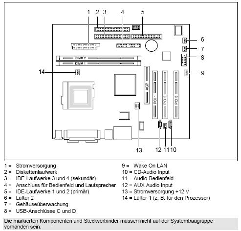 Fujitsu-Siemens-Mainboard D1331 Layout: