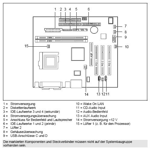 Fujitsu-Siemens-Mainboard D1332 Layout:
