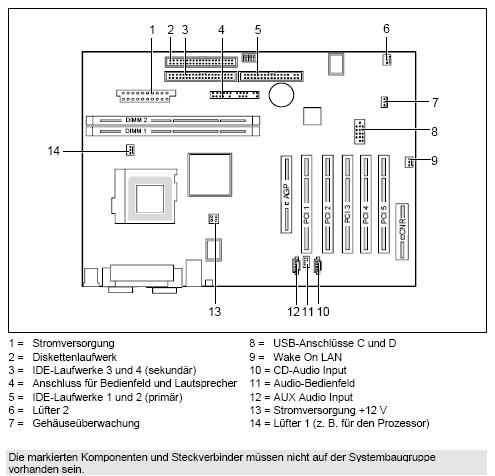 Fujitsu-Siemens-Mainboard D1335 Layout: