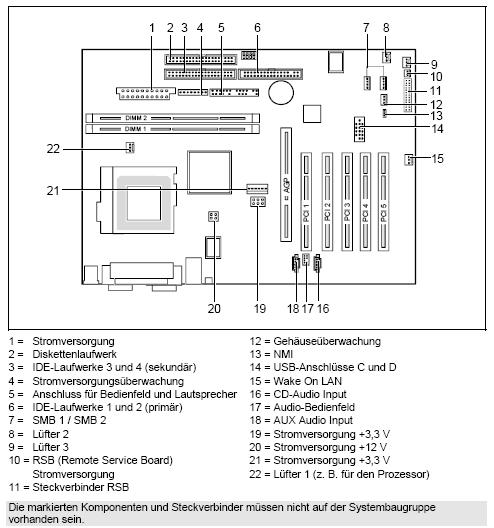 Fujitsu-Siemens-Mainboard D1337 Layout: