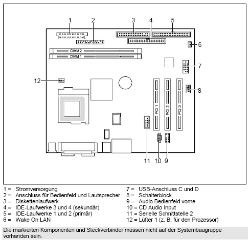 Fujitsu-Siemens-Mainboard D1371 Layout:
