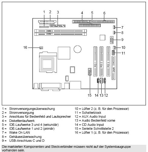 Fujitsu-Siemens-Mainboard D1372 Layout: