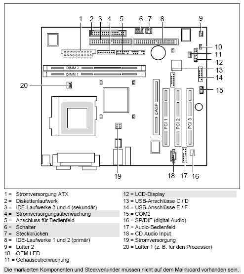 Fujitsu-Siemens-Mainboard D1382 Layout: