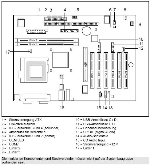 Fujitsu-Siemens-Mainboard D1386 Layout: