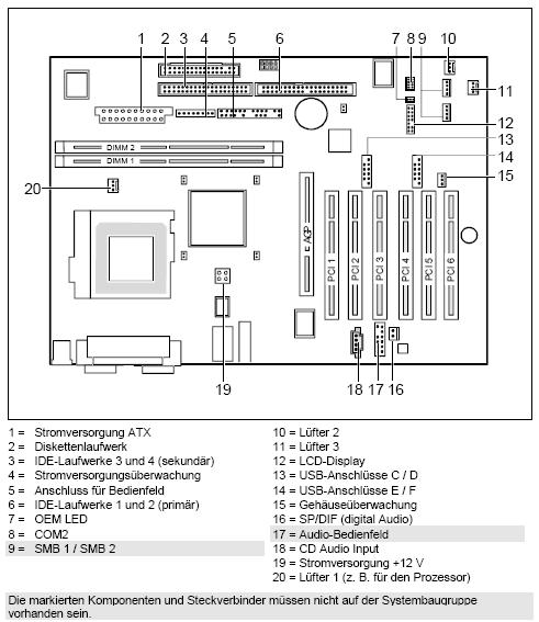 Fujitsu-Siemens-Mainboard D1387 Layout: