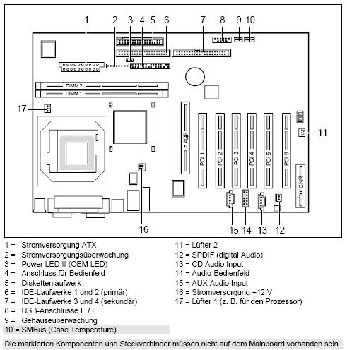 Fujitsu-Siemens-Mainboard D1447 Layout: