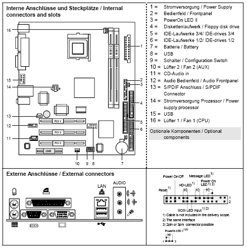Fujitsu-Siemens-Mainboard D1450 Layout: