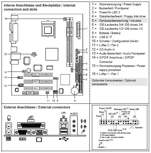Fujitsu-Siemens-Mainboard D1451 Layout: