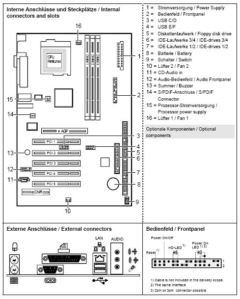 Fujitsu-Siemens-Mainboard D1495 Layout: