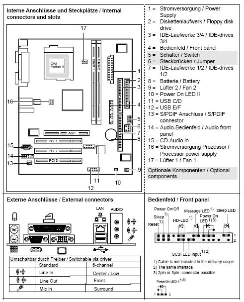 Fujitsu-Siemens-Mainboard D1520 Layout: