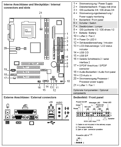 Fujitsu-Siemens-Mainboard D1521 Layout: