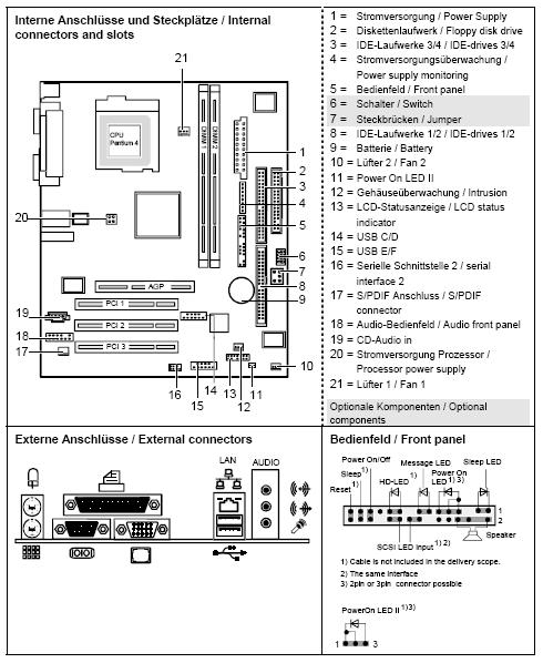 Fujitsu-Siemens-Mainboard D1522 Layout:
