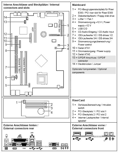 Fujitsu-Siemens-Mainboard D1534 Layout: