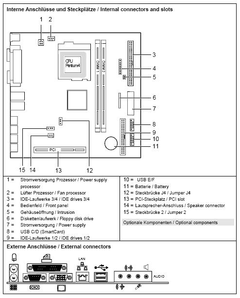 Fujitsu-Siemens-Mainboard D1544 Layout: